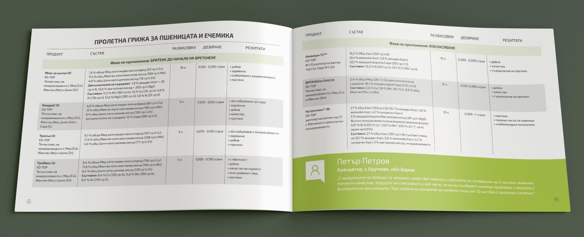 дизайн и печат на информационен каталог